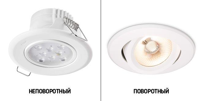 Виды точечных диодных светильников