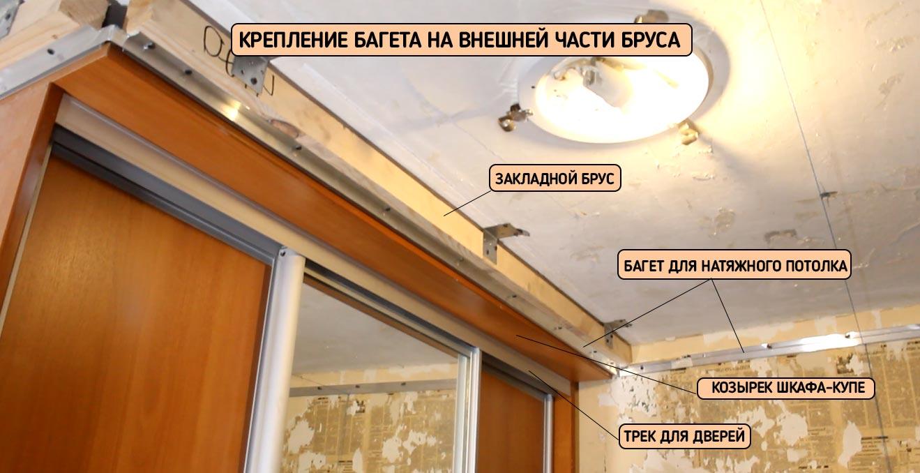 натяжной потолок вокруг шкафа-купе с внешним багетом